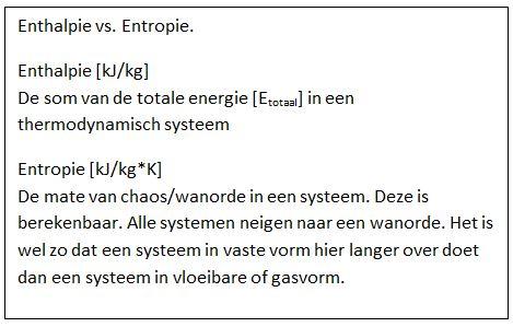 Enthalpie vs entropie